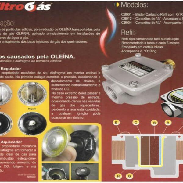 Filtrogás Controlbox