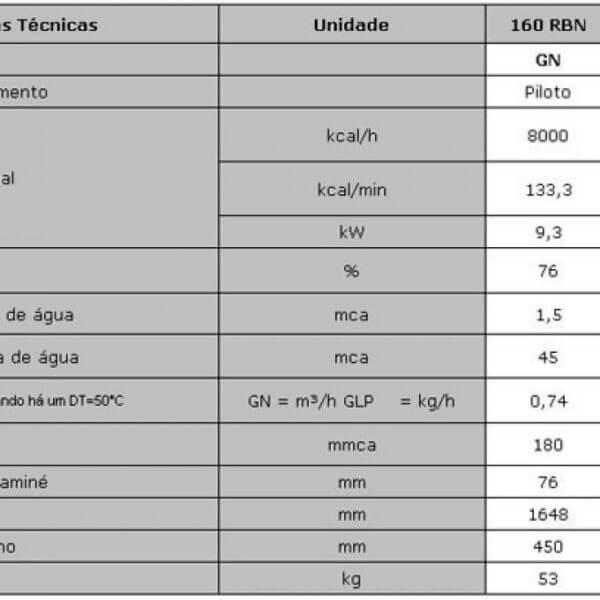 Orbis acumulação 160 Litros RBE